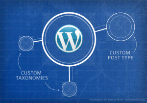 Wordpress Design2