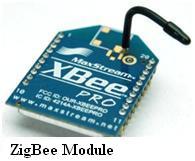 XBee Technology