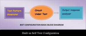 BIST Configuration