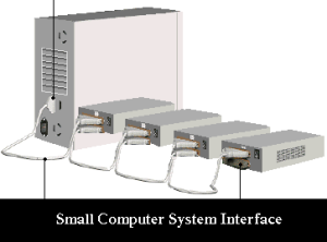 Small Computer Interface