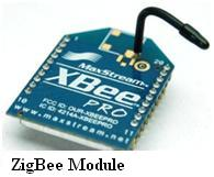 XBee Technology