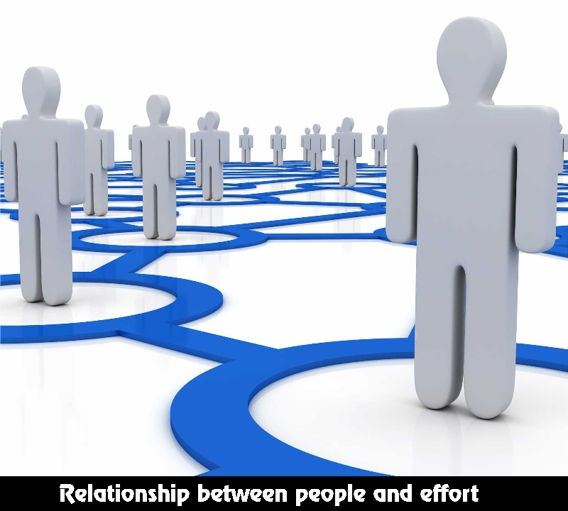 Relationship in people and effort in software engineering